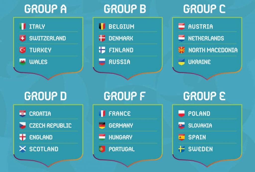 Gironi Uefa euro2020