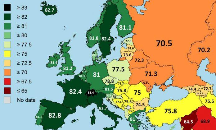 Aspettativa di vita in Europa